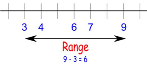 math average homework help mean median mode and range